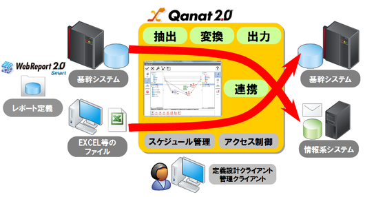 qanat_overview